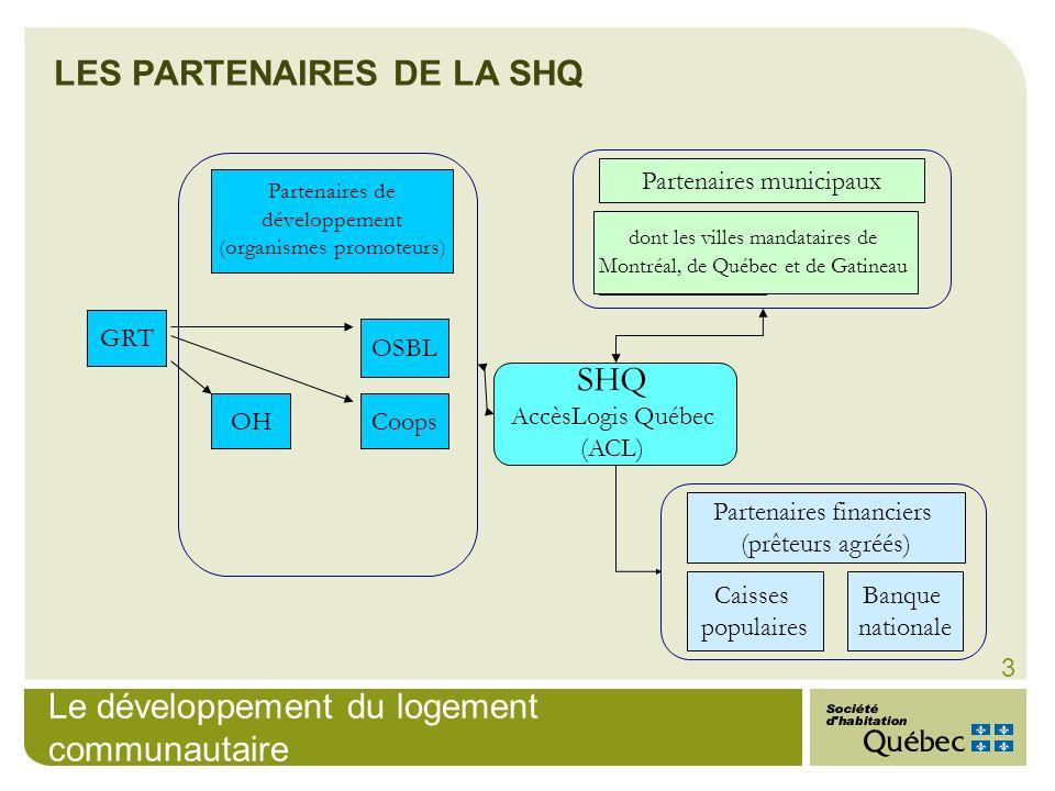 LES PARTENAIRES DE LA SHQ