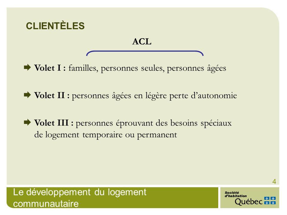 CLIENTÈLES ACL. Volet I : familles, personnes seules, personnes âgées. Volet II : personnes âgées en légère perte d'autonomie.