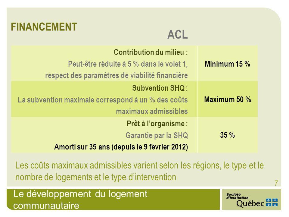 FINANCEMENT ACL. Contribution du milieu : Peut-être réduite à 5 % dans le volet 1, respect des paramètres de viabilité financière.