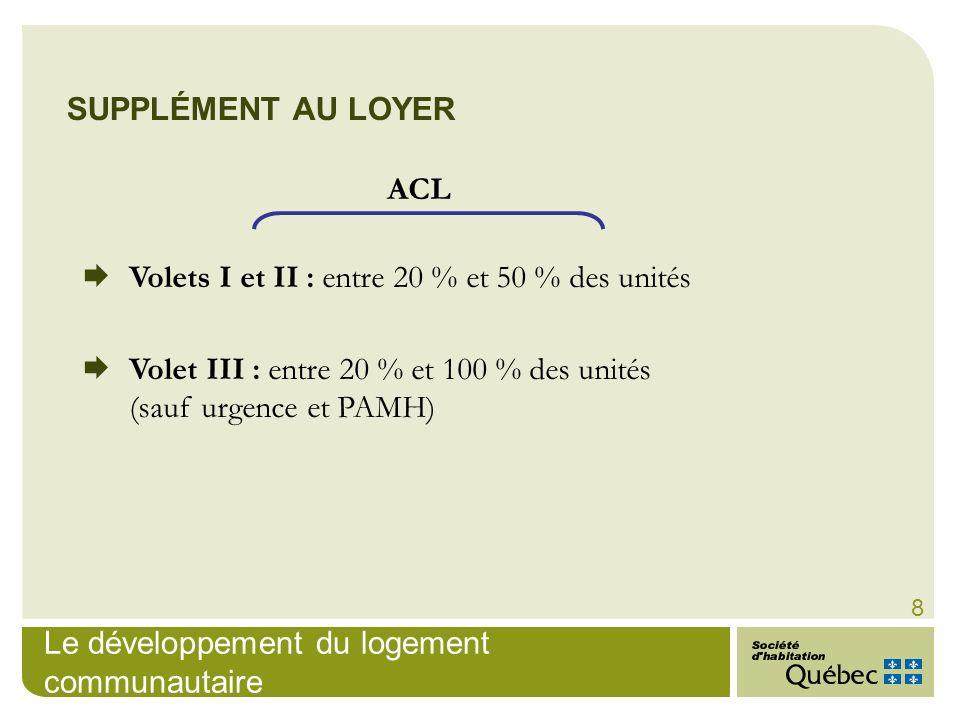 SUPPLÉMENT AU LOYER ACL. Volets I et II : entre 20 % et 50 % des unités.