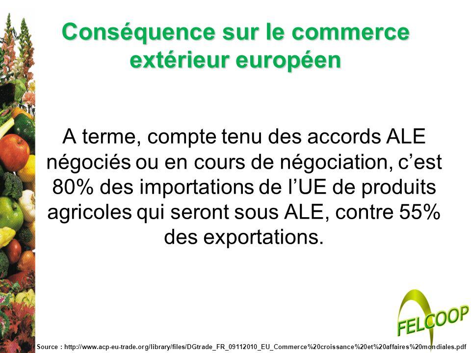 Conséquence sur le commerce extérieur européen