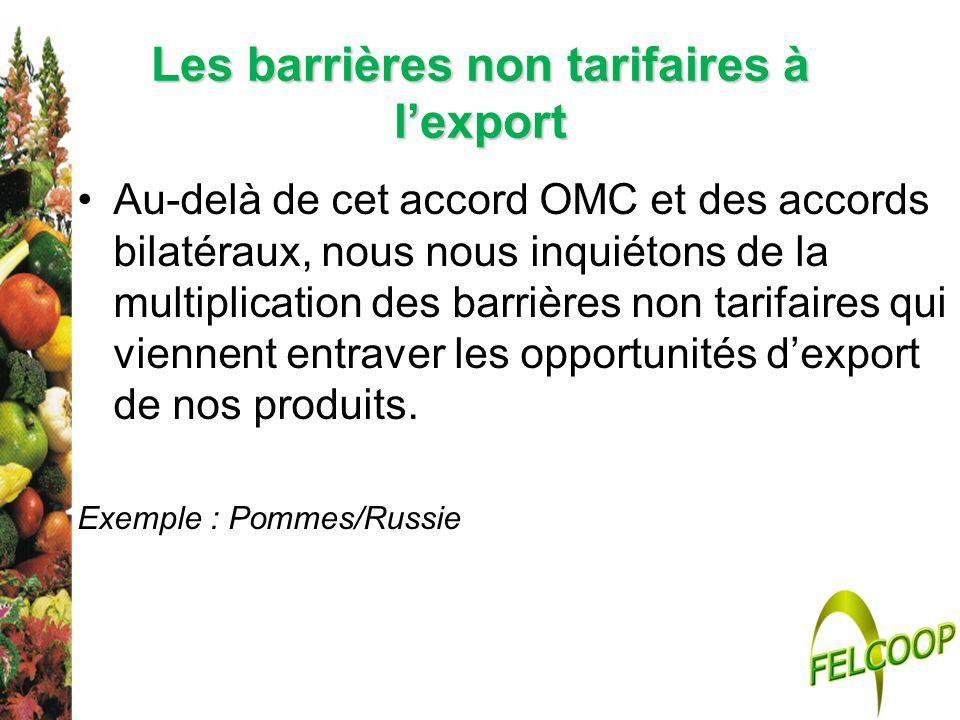 Les barrières non tarifaires à l'export