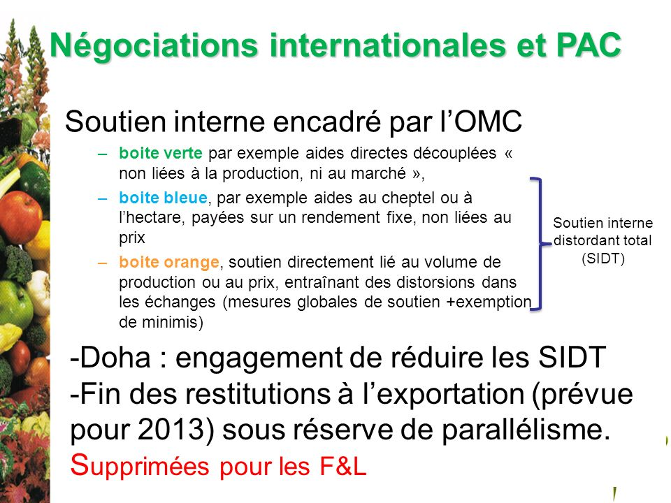 Négociations internationales et PAC