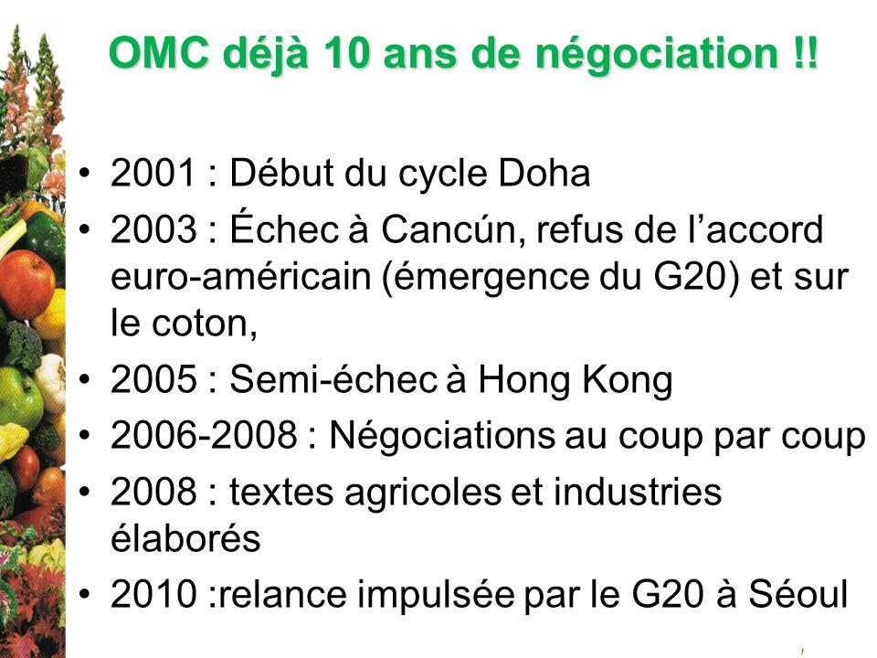 OMC déjà 10 ans de négociation !!
