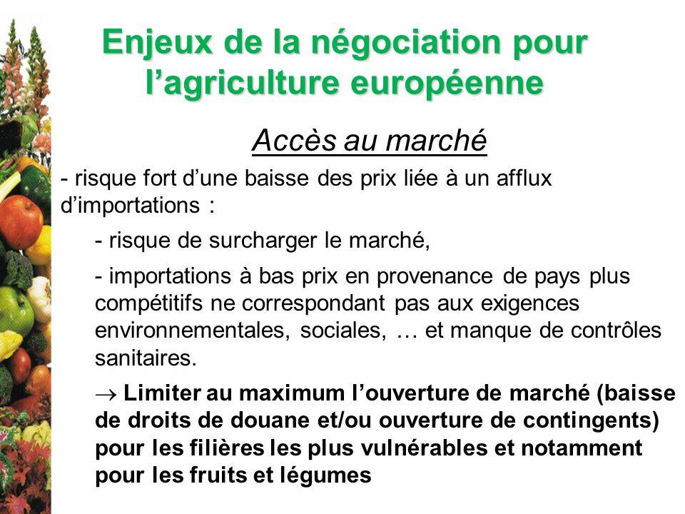 Enjeux de la négociation pour l'agriculture européenne