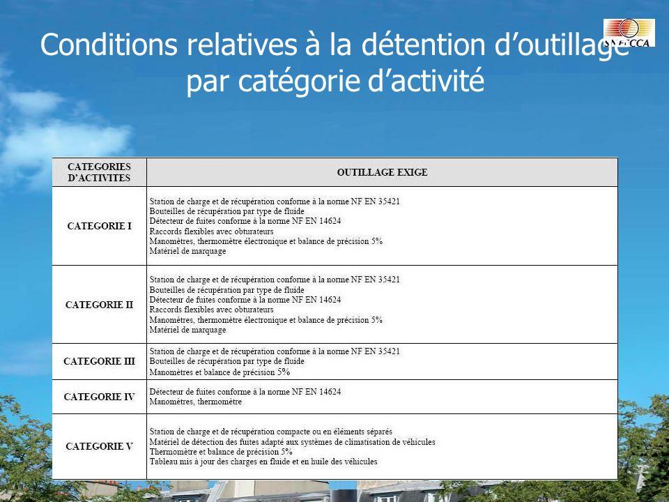 Conditions relatives à la détention d'outillage par catégorie d'activité