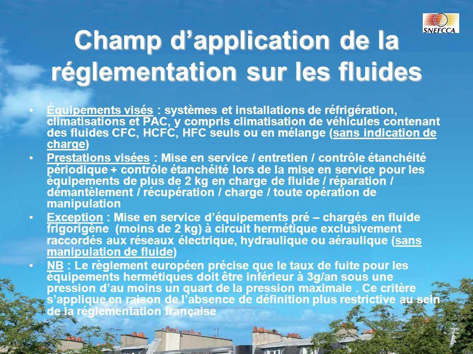 Champ d'application de la réglementation sur les fluides