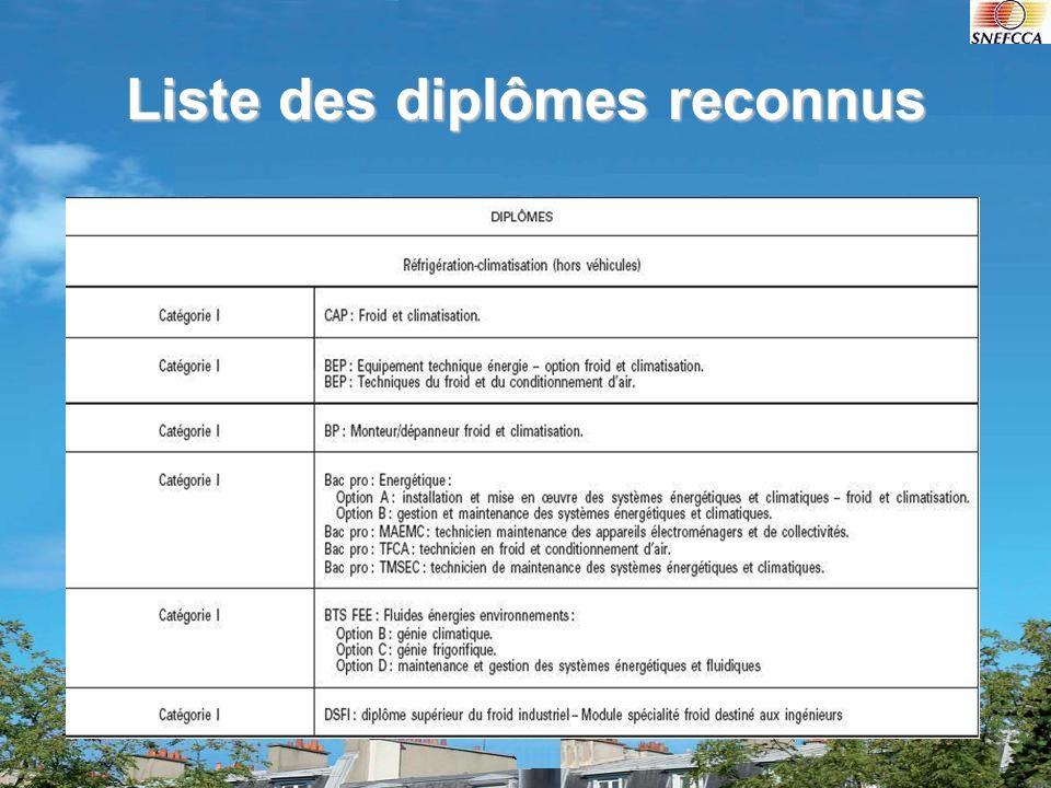 Liste des diplômes reconnus