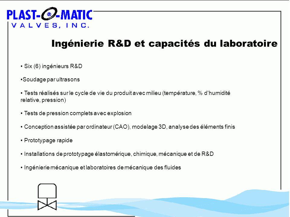 Ingénierie R&D et capacités du laboratoire