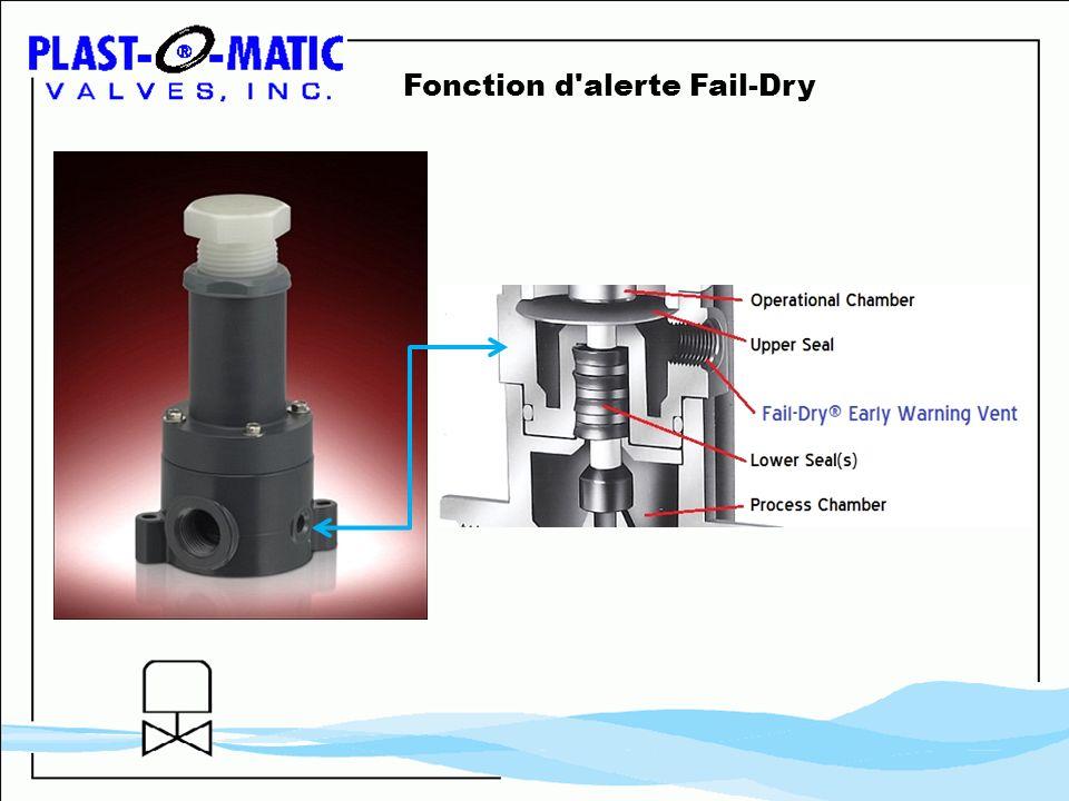 Fonction d alerte Fail-Dry