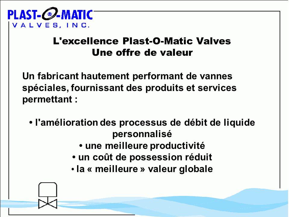 L excellence Plast-O-Matic Valves Une offre de valeur