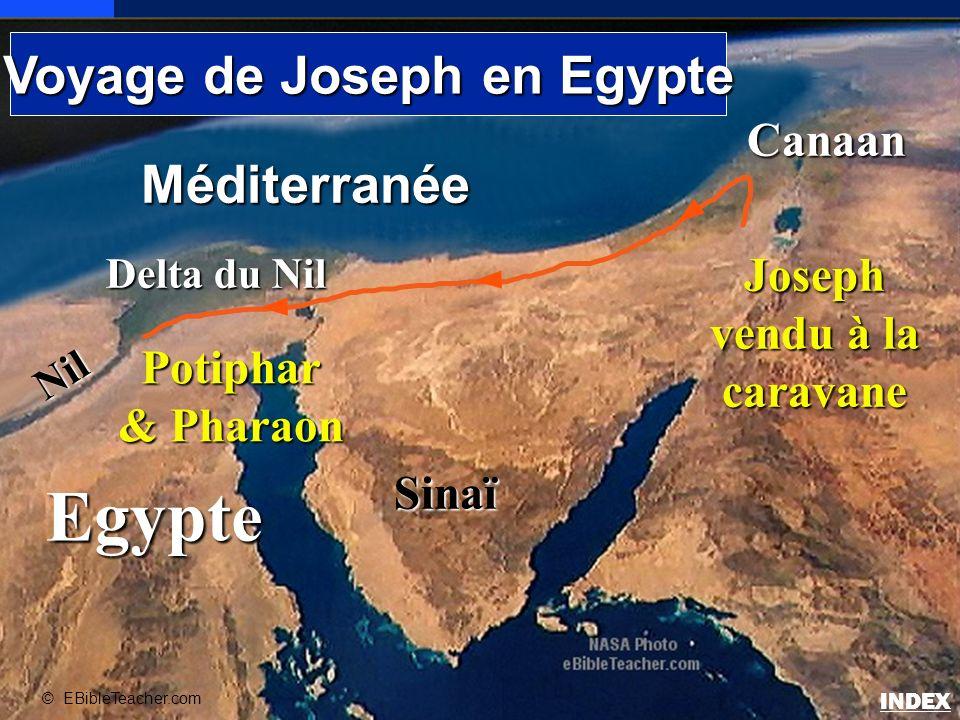 Voyage de Joseph en Egypte