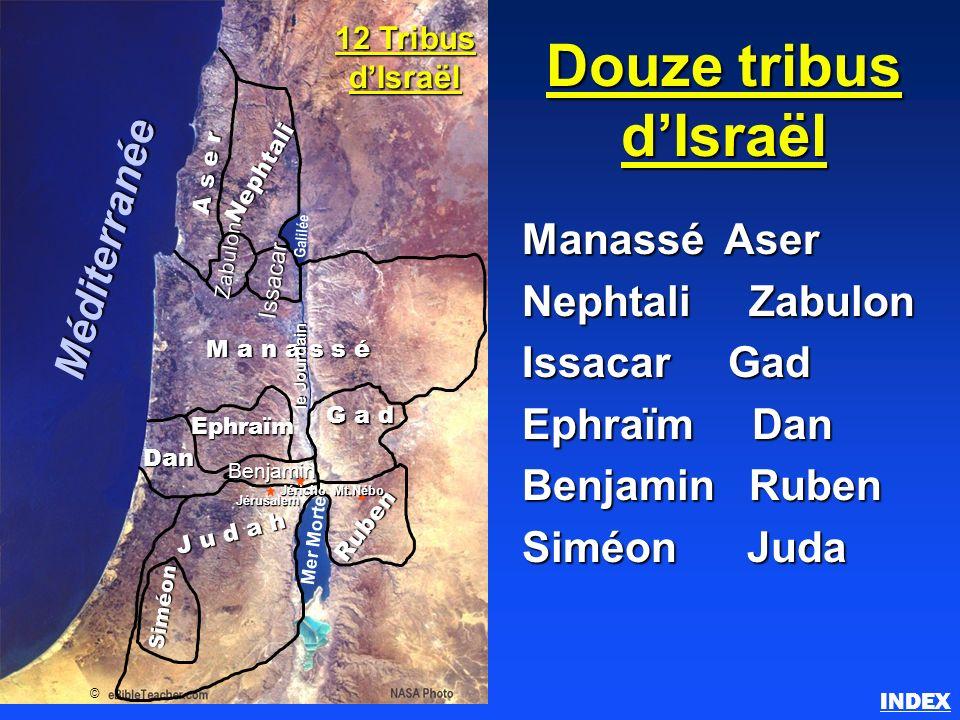 Douze tribus d'Israël Méditerranée Manassé Aser Nephtali Zabulon