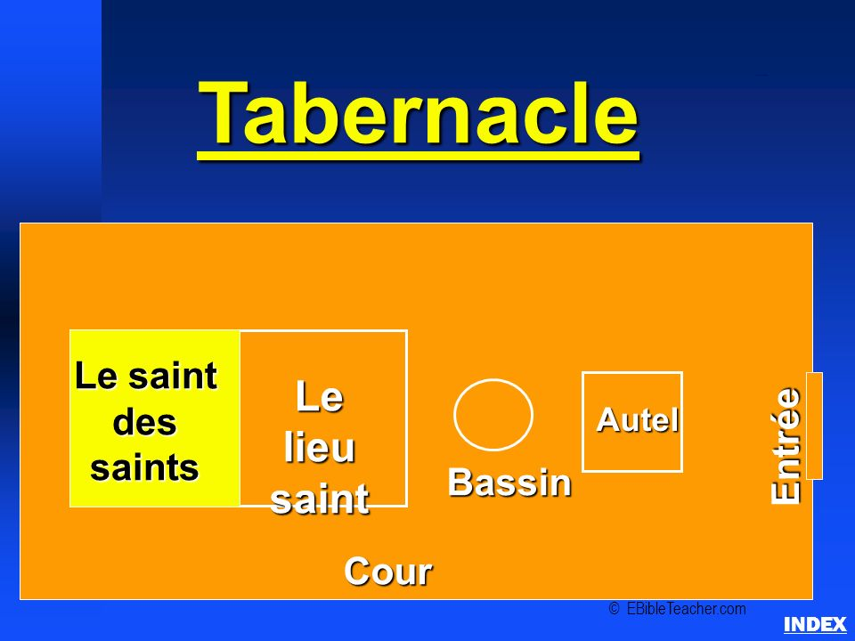 Tabernacle Le lieu saint Le saint des saints Entrée Bassin Cour Autel