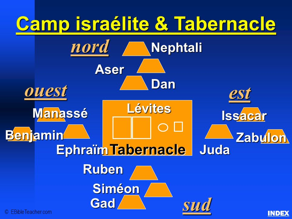 Camp israélite & Tabernacle