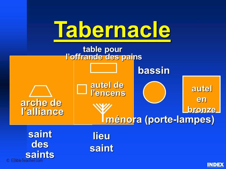 Tabernacle bassin arche de l'alliance ménora (porte-lampes) saint lieu
