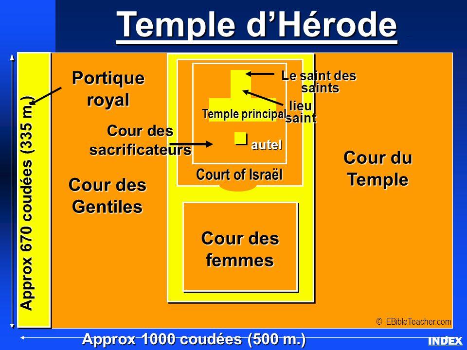 Temple d'Hérode Portique royal Cour du Temple Cour des Gentiles femmes