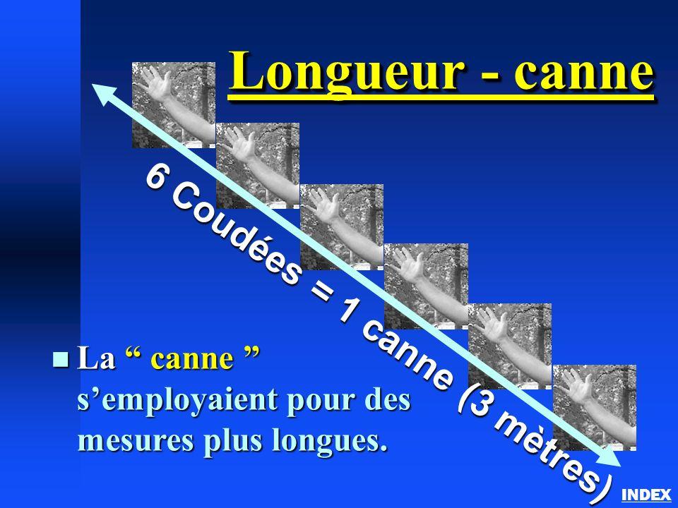 Longueur - canne 6 Coudées = 1 canne (3 mètres)