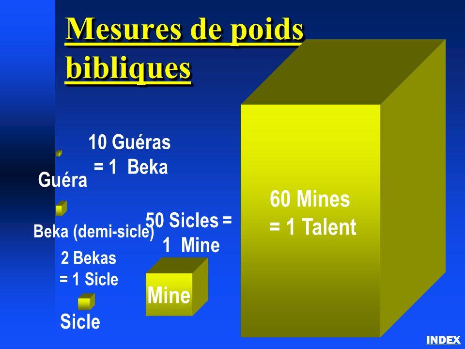 Mesures de poids bibliques