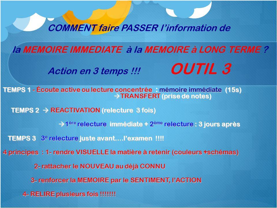 COMMENT faire PASSER l'information de la MEMOIRE IMMEDIATE à la MEMOIRE à LONG TERME Action en 3 temps !!! OUTIL 3
