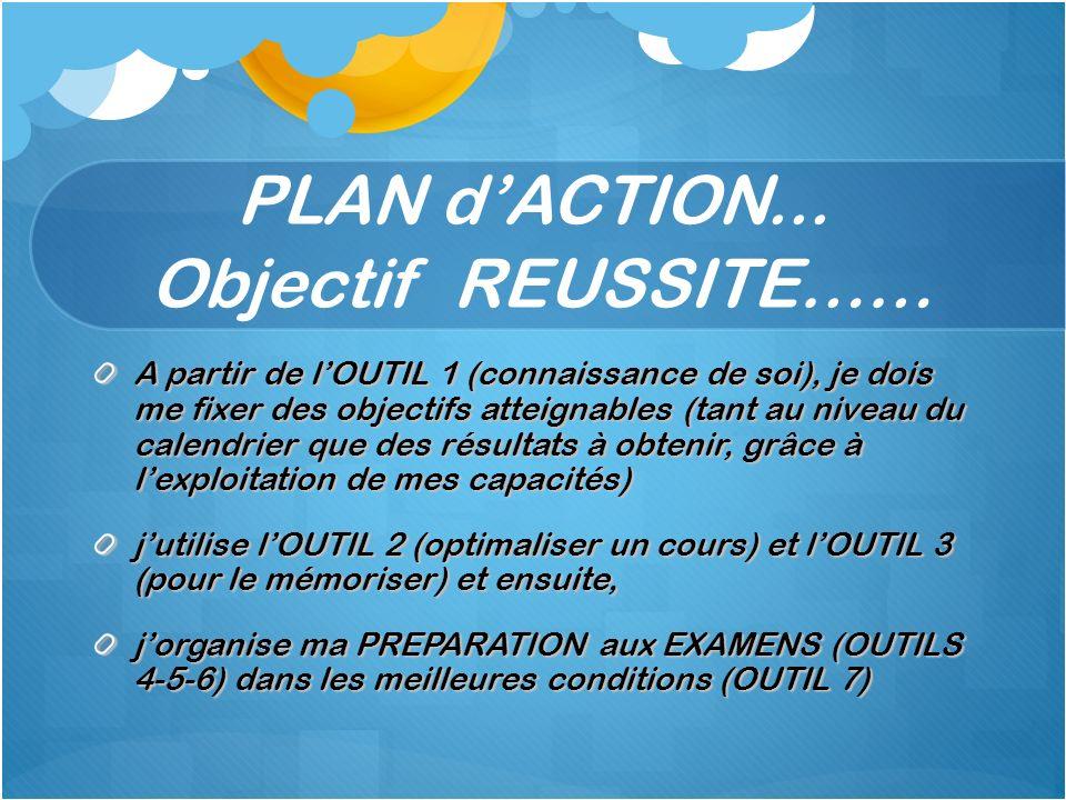 PLAN d'ACTION... Objectif REUSSITE……