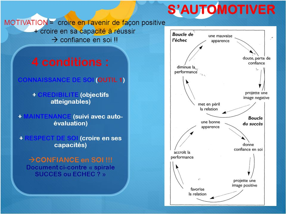S'AUTOMOTIVER 4 conditions :