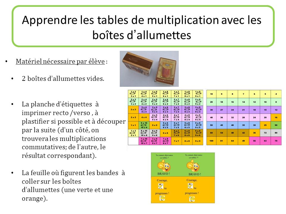 Multiplication les tables de multiplication fr - Apprendre les tables de multiplication facilement ...