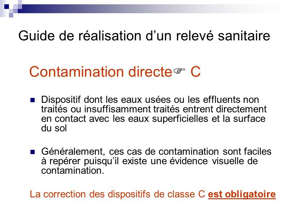Contamination directe C