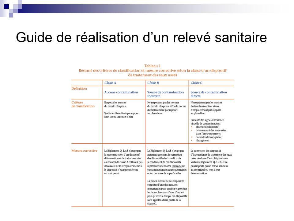 Guide de réalisation d'un relevé sanitaire