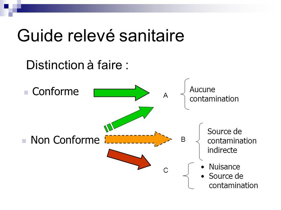 Guide relevé sanitaire