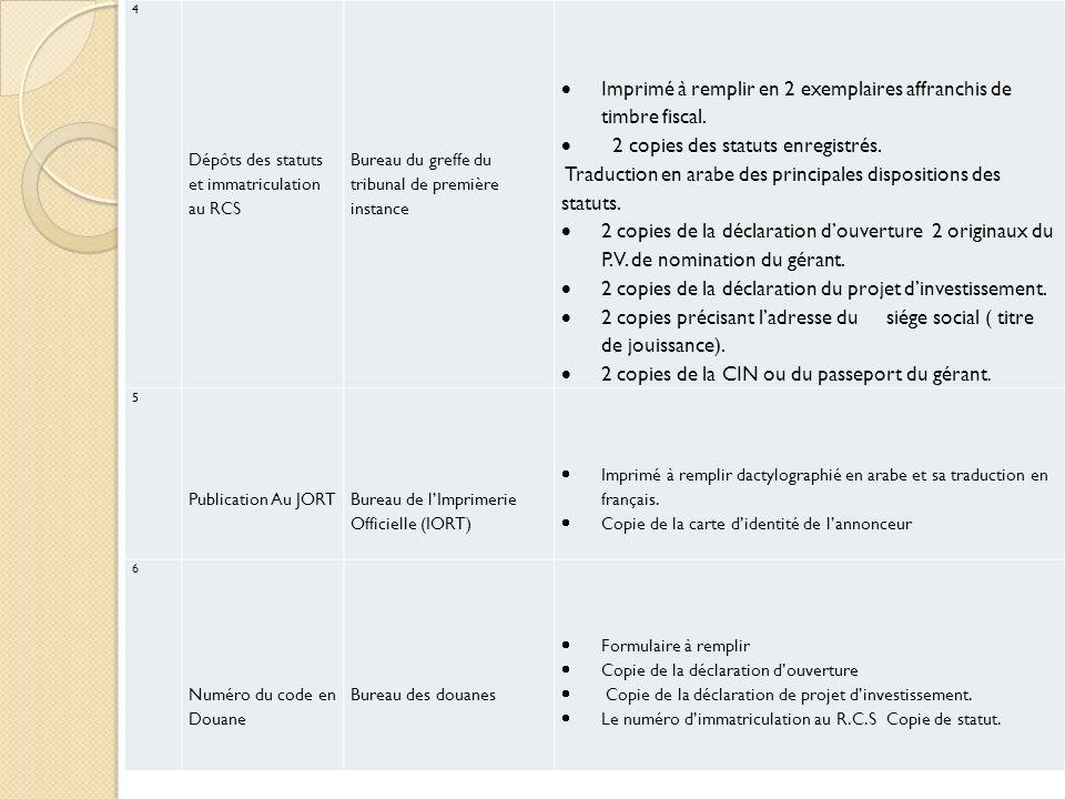 Etude juridique ppt video online t l charger - Bureau d etude traduction ...