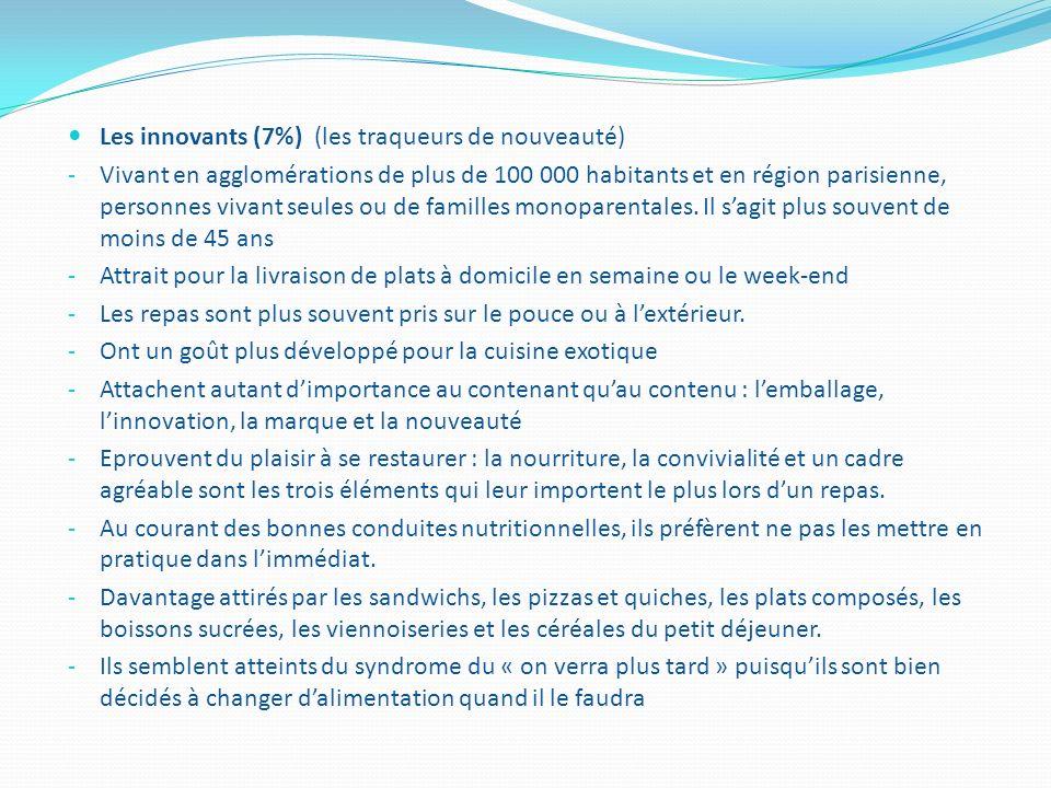 Les innovants (7%) (les traqueurs de nouveauté)