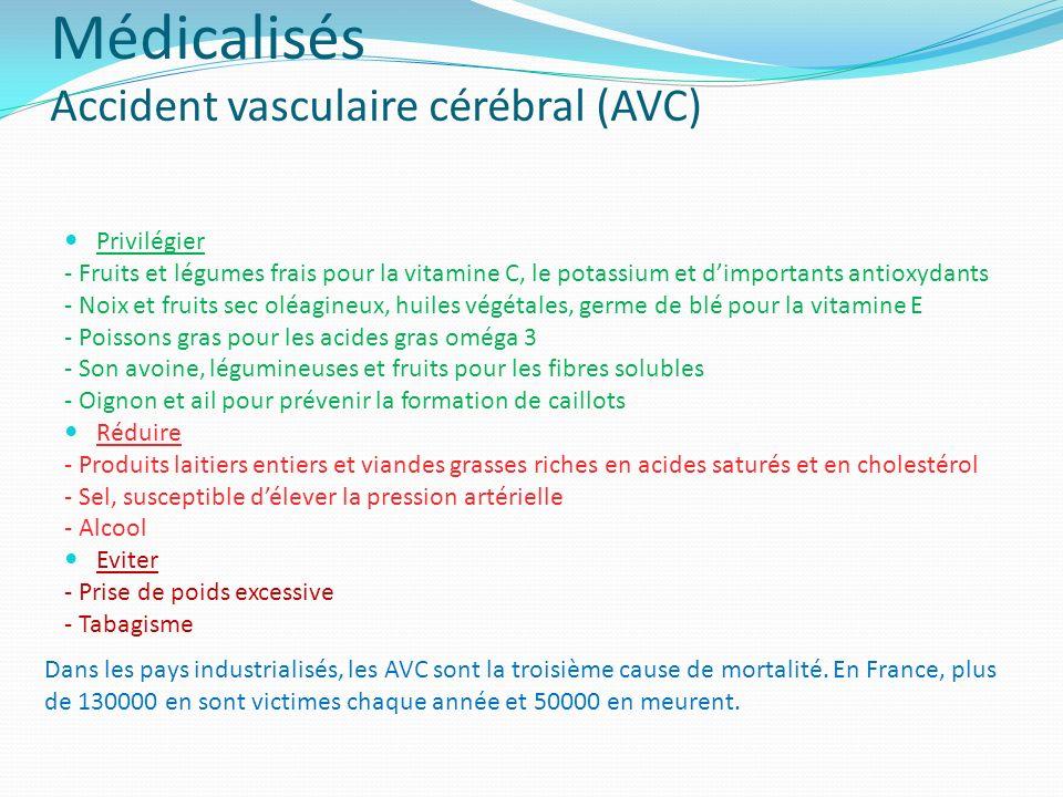 Médicalisés Accident vasculaire cérébral (AVC)