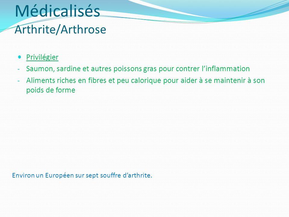 Médicalisés Arthrite/Arthrose