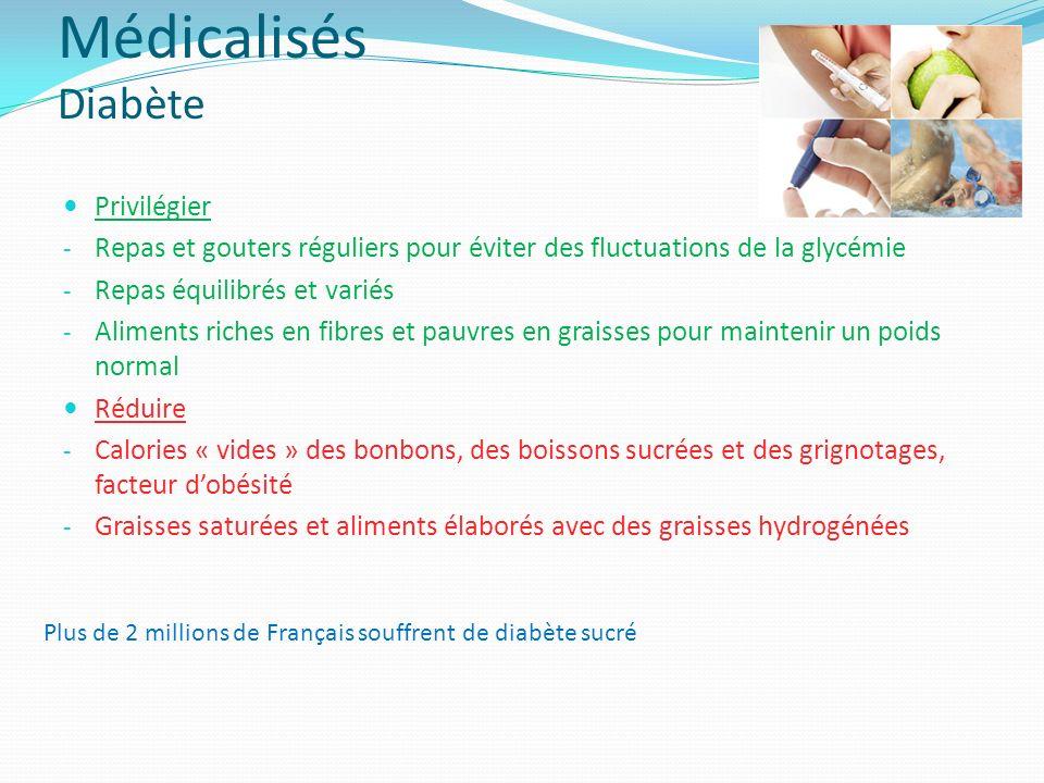 Médicalisés Diabète Privilégier