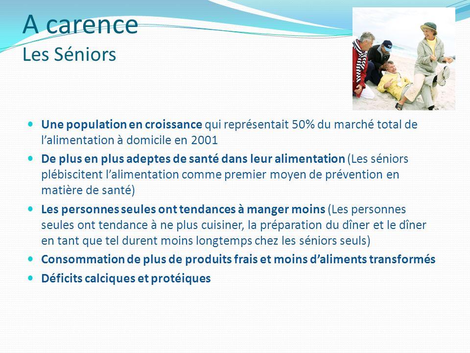 A carence Les SéniorsUne population en croissance qui représentait 50% du marché total de l'alimentation à domicile en 2001.