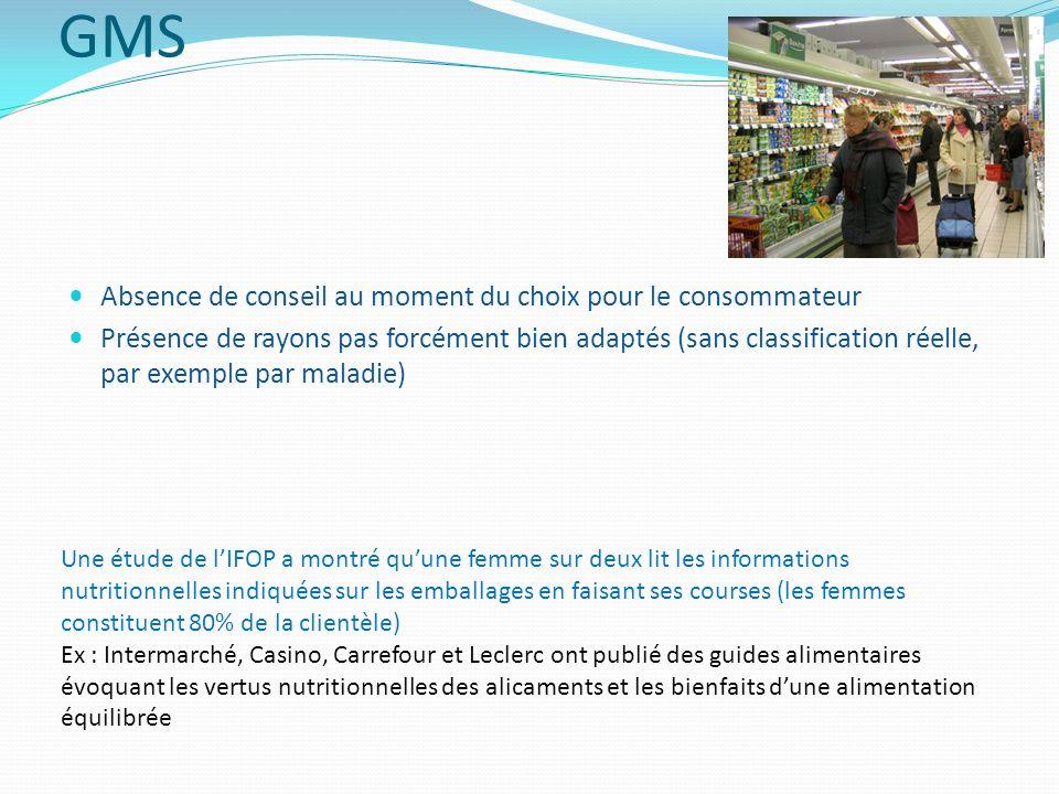 GMS Absence de conseil au moment du choix pour le consommateur