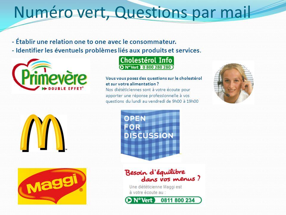 Numéro vert, Questions par mail