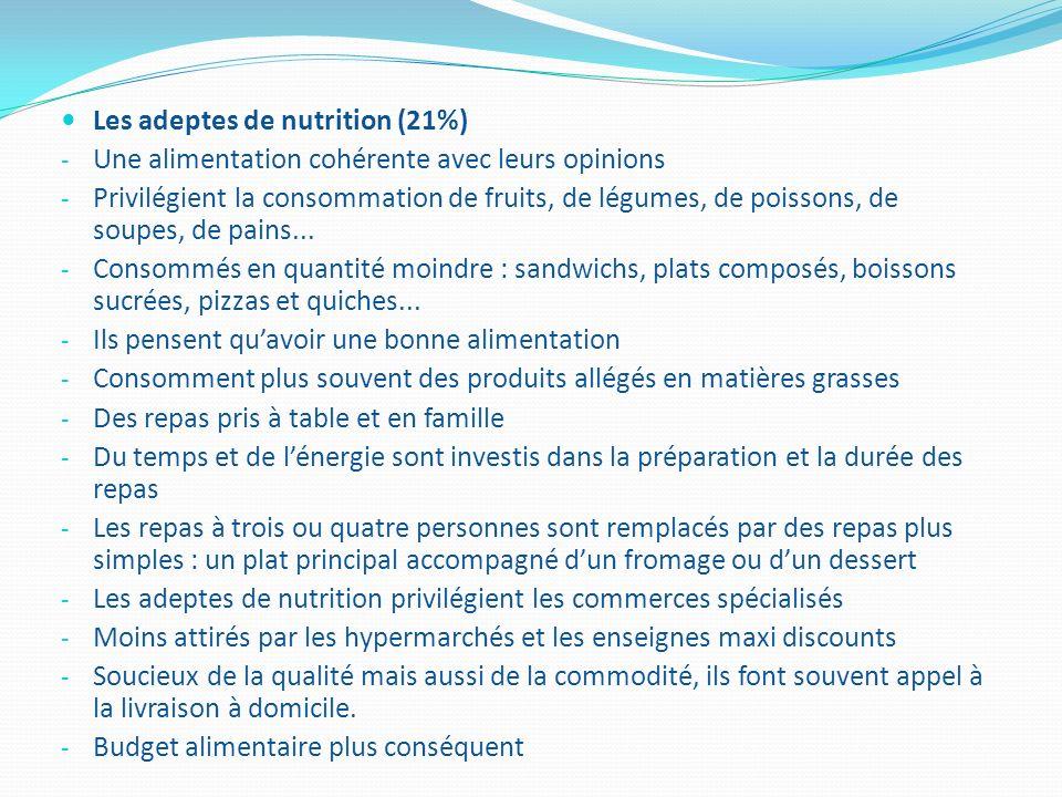 Les adeptes de nutrition (21%)