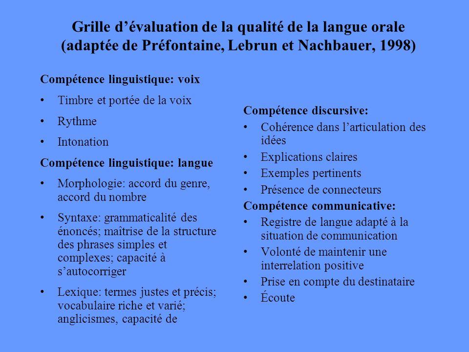 Grille d'évaluation de la qualité de la langue orale (adaptée de Préfontaine, Lebrun et Nachbauer, 1998)