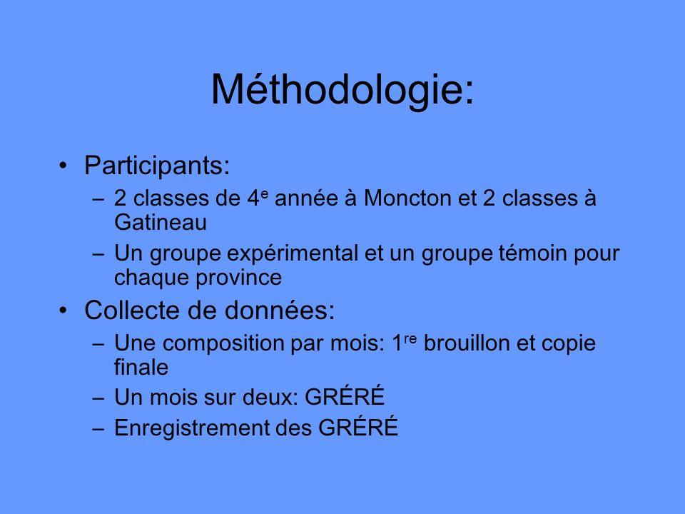 Méthodologie: Participants: Collecte de données: