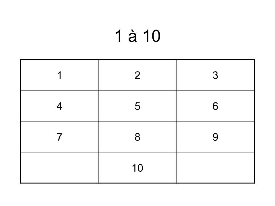 1 à 10 1 2 3 4 5 6 7 8 9 10