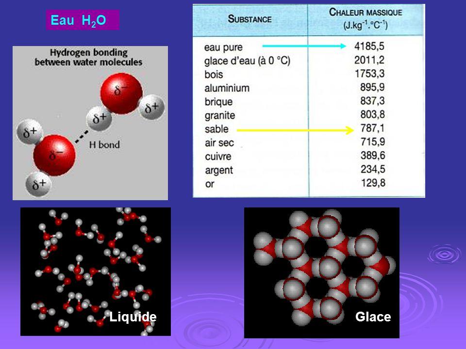 Eau H2O Liquide Glace