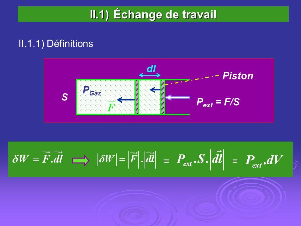 II.1) Échange de travail II.1.1) Définitions Pext = F/S dl S Piston