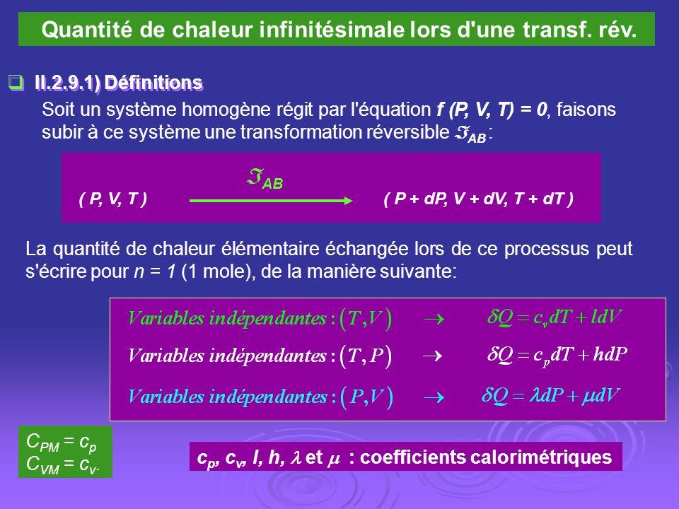 Quantité de chaleur infinitésimale lors d une transf. rév.