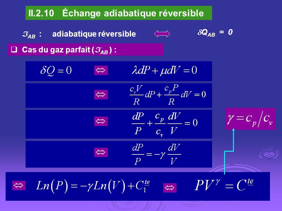 II.2.10 Échange adiabatique réversible