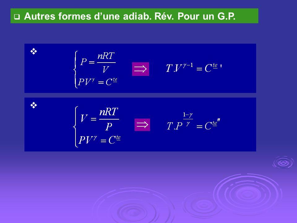 Autres formes d'une adiab. Rév. Pour un G.P.