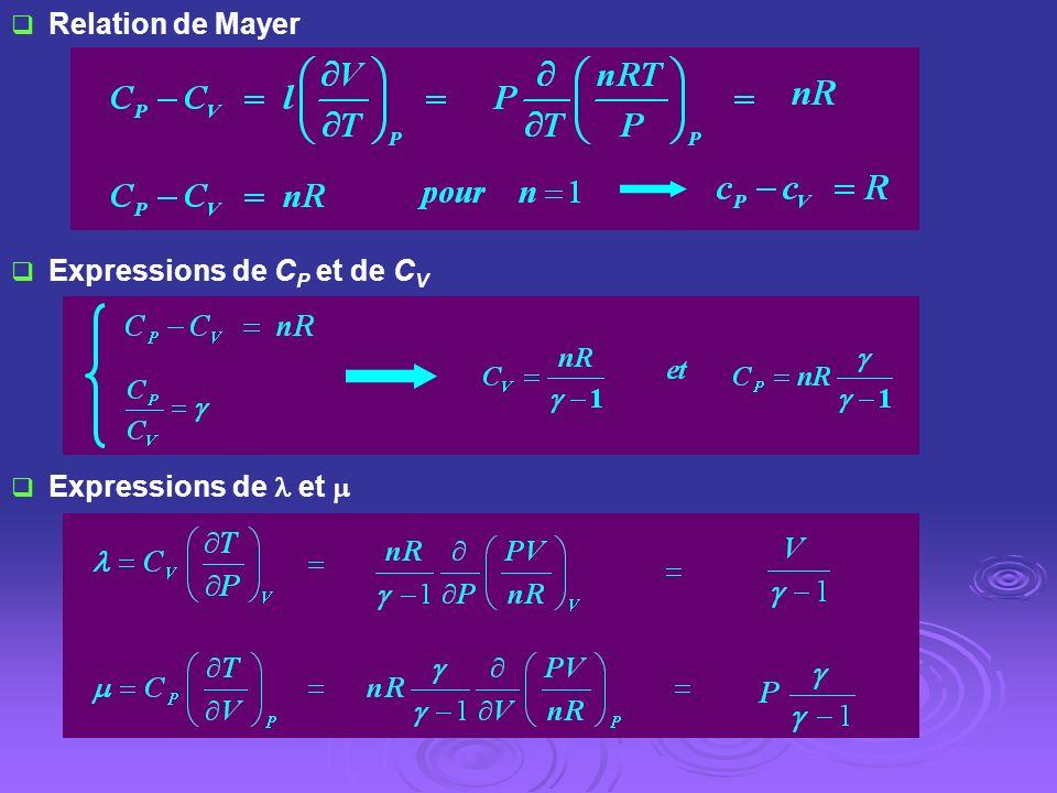 Relation de Mayer Expressions de CP et de CV Expressions de  et 