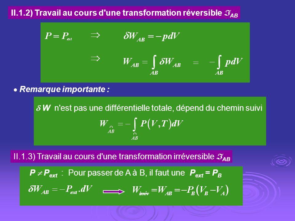II.1.2) Travail au cours d une transformation réversible AB