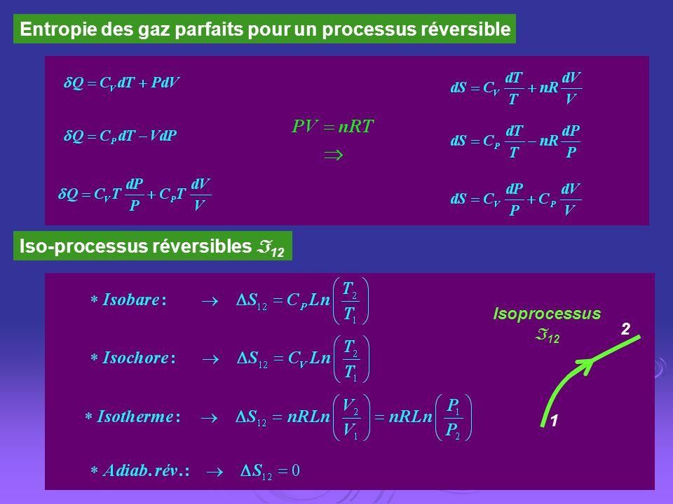 Entropie des gaz parfaits pour un processus réversible